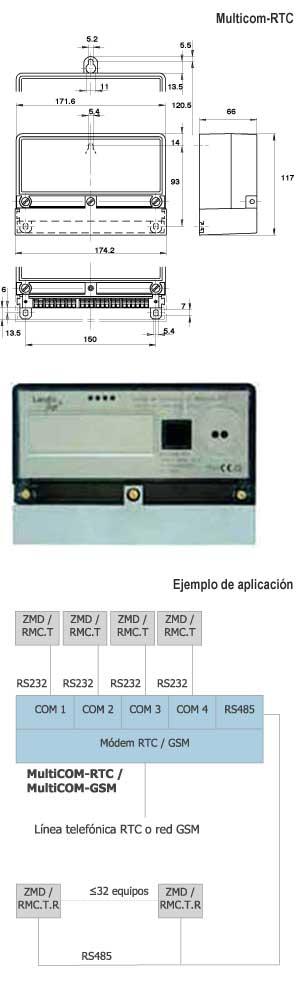 comunicación contadores industriales